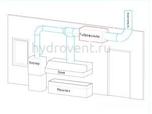 пример установки гидрофильтра горизонтальный